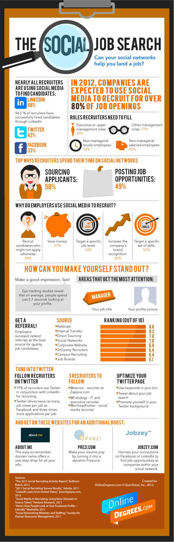 best 16 info-graphics for job hunting